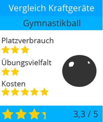kraftgeraete_krafttraining_muskeltraining_zuhause_gymnastikball