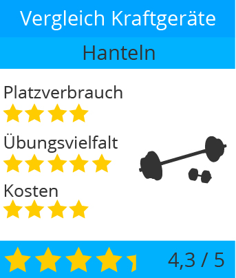 kraftgeraete_krafttraining_muskeltraining_zuhause_hanteln