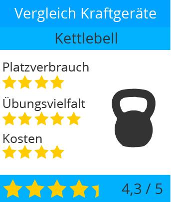kraftgeraete_krafttraining_muskeltraining_zuhause_kettlebell