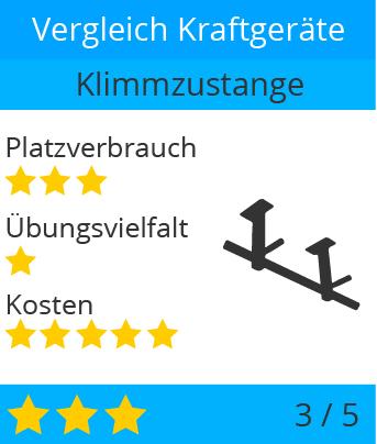 kraftgeraete_krafttraining_muskeltraining_zuhause_klimmzugstange
