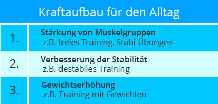 krafttraining_muskeltraining_zuhause_grundlagen