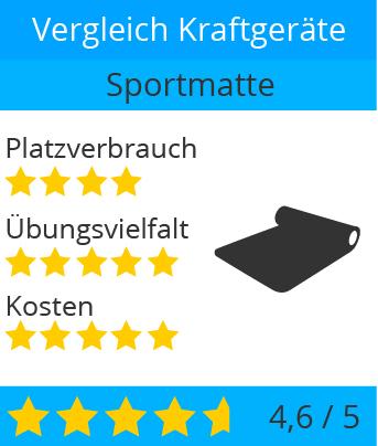 krafttraining_muskeltraining_zuhause_sportmatte